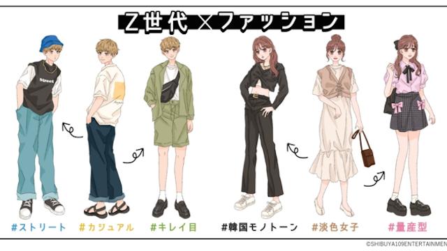 SHIBUYA109 lab.が調査☆われらがZ世代のファッションってどんな感じ?